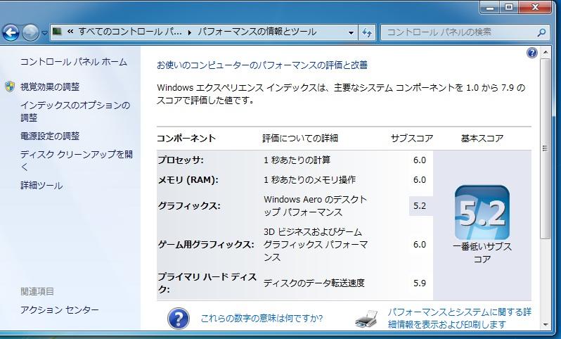 Windows7パフォーマンス評価